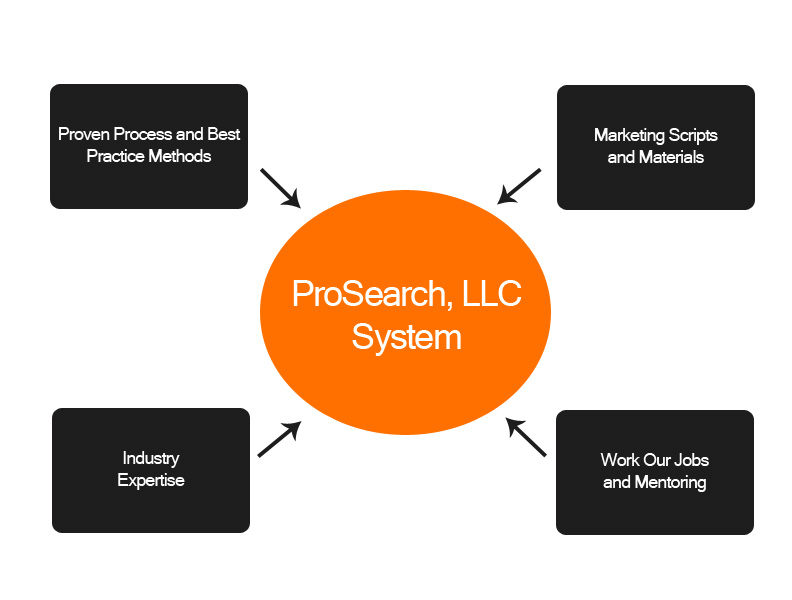Licensee-Process-Graphic